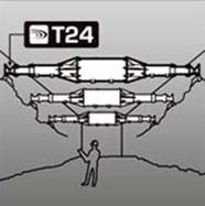 t24 industry uses graphic construction